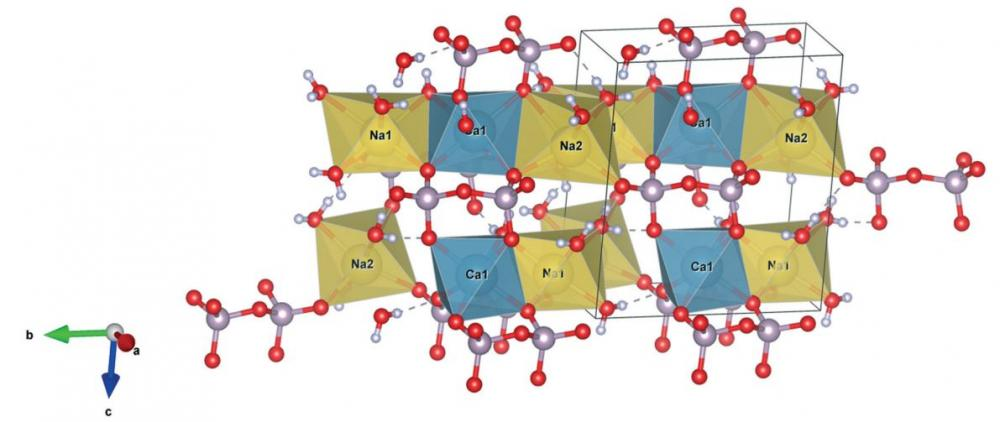 Advances in the synthesis and structure of α-canaphite: a multitool and multiscale study