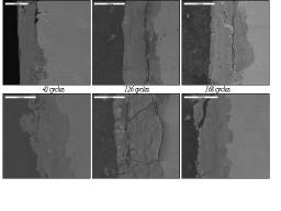 Experimental study of the atmospheric corrosion of iron by ageing archaeological artefacts and contemporary low-alloy steel in climatic chamber. Comparison with a mechanistic modelling.
