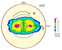 Diffractomètres matériaux (6T1 et Diane)