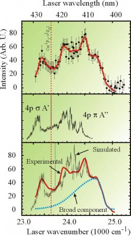 Excited state reactions of metals on clusters: Full dynamics of the Ca* plus HBr reaction on Ar2000
