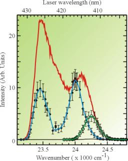 Spectroscopy of calcium deposited on large argon clusters