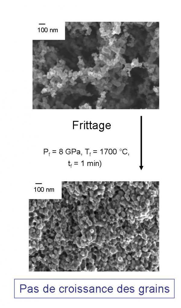 Nanoparticules par pyrolyse laser