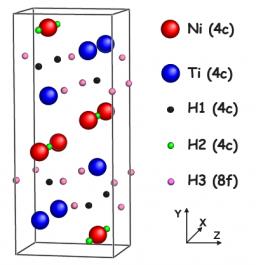 Cristallographic structures of austenitic and martensitic hydrides of Ti0.64Zr0.36Ni intermetallic compound