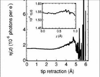 Origin of the contrast in the photon emission from the tip-surface junction of a STM