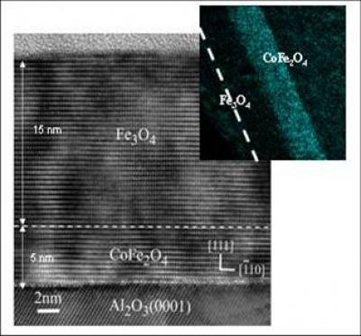 Epitaxial growth of magnetic bilayers containing CoFe2O4(111) tunnel barriers for spin filtering applications