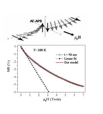 Magnetic and magneto-transport properties of Fe3O4(111) epitaxial thin films: thickness effects driven by antiphase boundaries