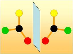 Chiralité et repliement des protéines