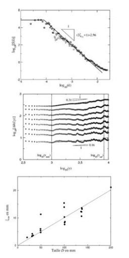 Transient roughening regime of cracks in mortar: anomalous scaling and size effects