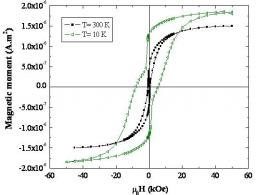 Study of the giant magnetoresistance effects in epitaxial spin valves containing Fe3O4(111) electrodes