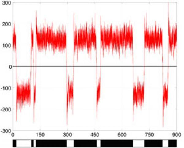 La dynamique du champ magnétique terrestre reproduite en laboratoire