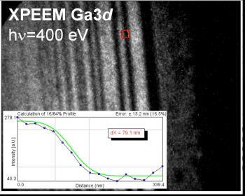 Premiers résultats en microscopie à émission des photoélectrons avec des rayons X (XPEEM)