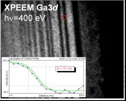First results in X-rays Photo-Electrons Emission Microscopy (XPEEM)