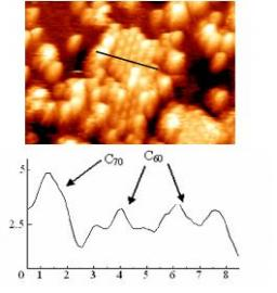 Adsorption and self-assembly of fullerenes C60 and C70 at the Au(111)/n-tetradecane interface
