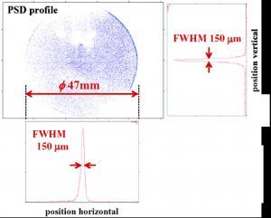 Microfaisceau d'ions multichargés
