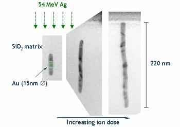 Nano-structuration et réduction de la distribution en taille de particules colloïdales métalliques par irradiation