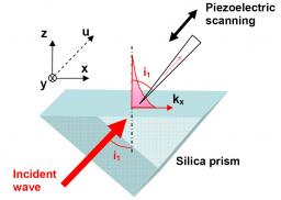 Towards a ultra-sensitive optical  near-field microscope