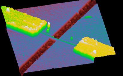 Conception et réalisation de nano-composants électro-mécaniques à base de nanotubes de carbone