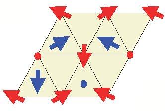 Etude par diffraction de neutrons et de rayons X, de la transition de phase structurale en pression dans le  deutérium solide