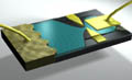 nano-circuit