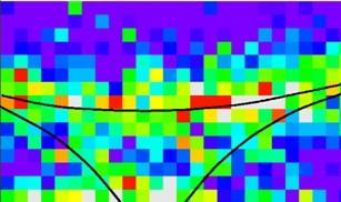 23-24 Juin : Journées Scientifiques de la Diffusion Inélastique de Neutrons